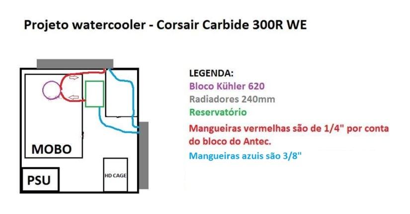 projeto_corsair_rev2