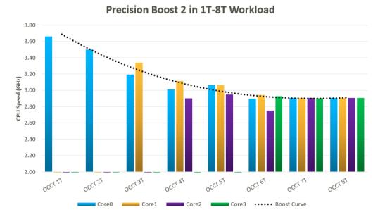 precision_boost_2