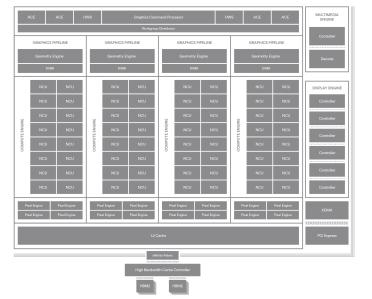 vega10_block_diagram