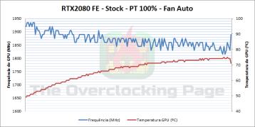2080_stock_pt100_auto