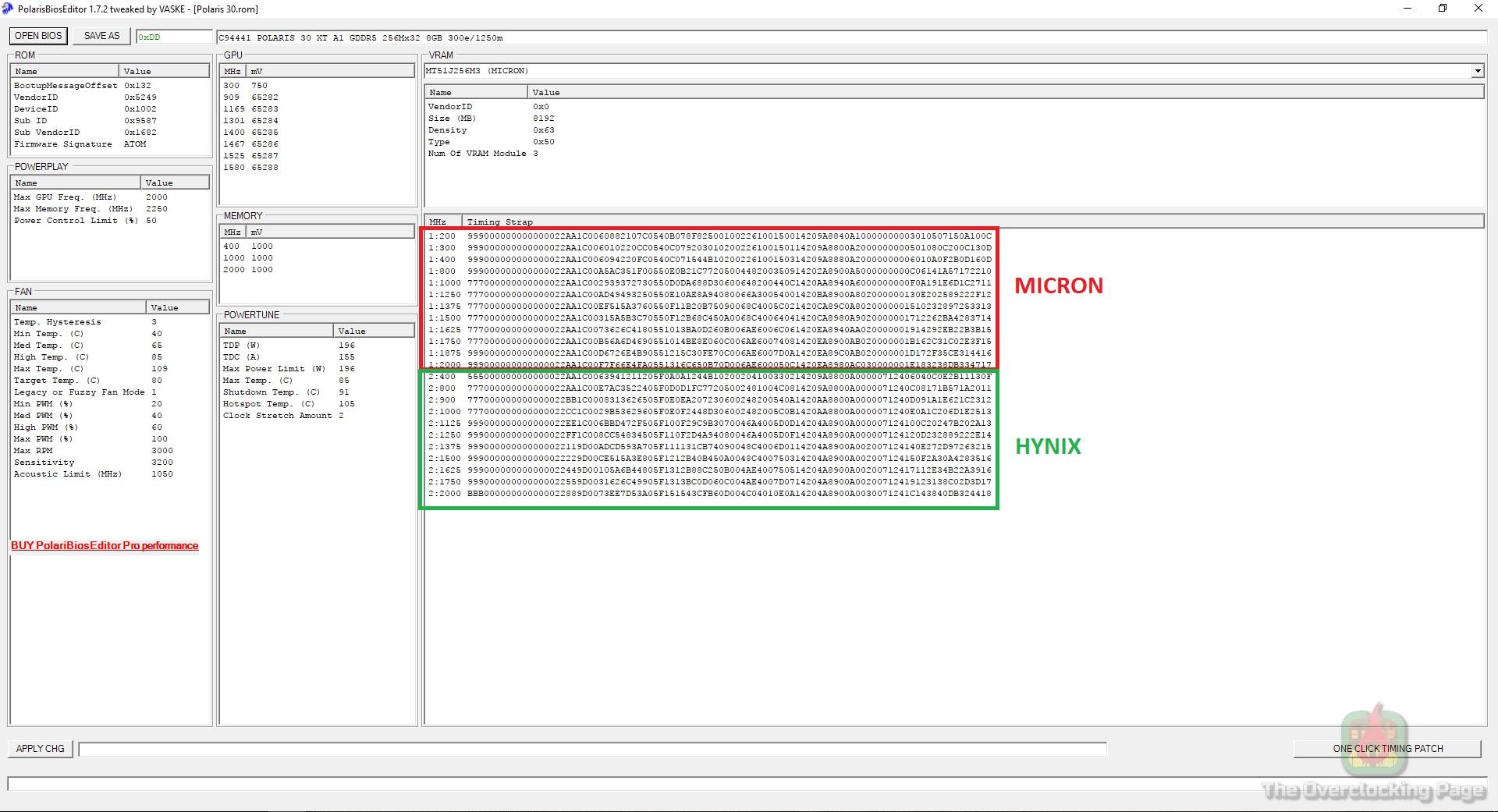Otimização de timings da memória do GPU – Vale a pena? – The