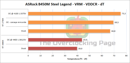 asrock_b450m_steel_legend_vrm_grafico