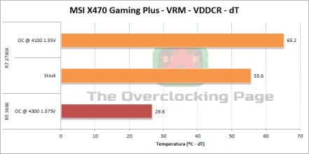 msi_x470_gaming_plus_vrm_grafico
