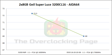 superluce_aida_2