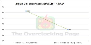 superluce_aida_2