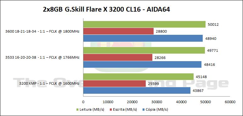 flarex3200cl16_banda