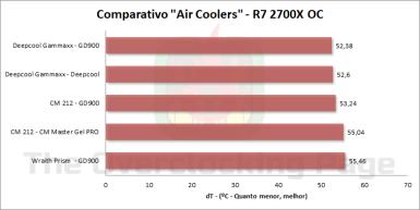 coolers_resultado_oc