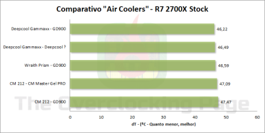 coolers_resultado_stock