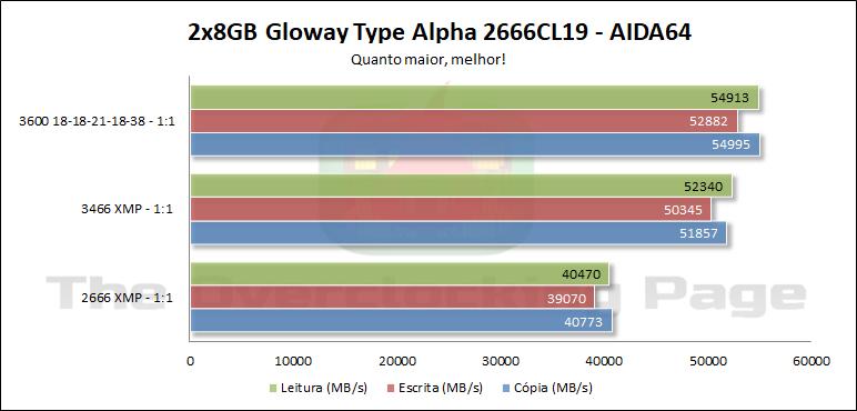 gloway_alpha_2666_c19_aida_bw