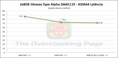 gloway_alpha_2666_c19_aida_lat