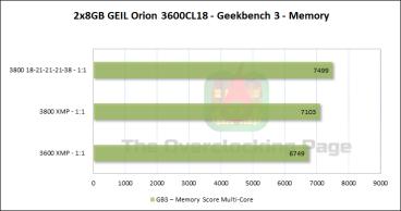 geil_orion_3600_gb3
