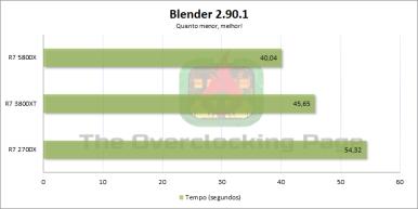 5800x_blender