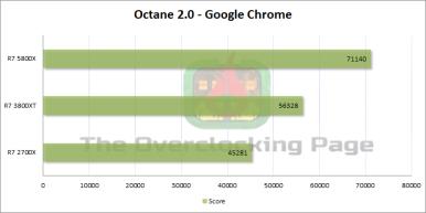 5800x_octane