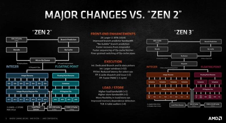 zen3_core_3