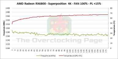 rx6800_sp4k_pl15_fan100
