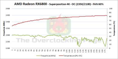 rx6800_sp4k_pl15_oc_fan60
