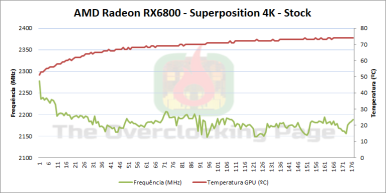 rx6800_sp4k_stock