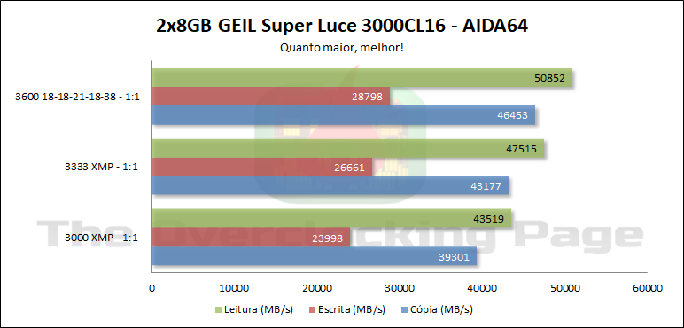 superluce3000c16_aida