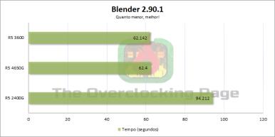 4650g_blender
