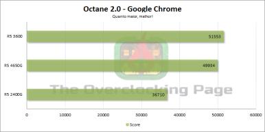 4650g_octane
